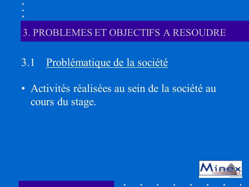 3. PROBLEMES ET OBJECTIFS A RESOUDRE 3.1Problématique de la société Activités réalisées au sein de la société au cours du stage.