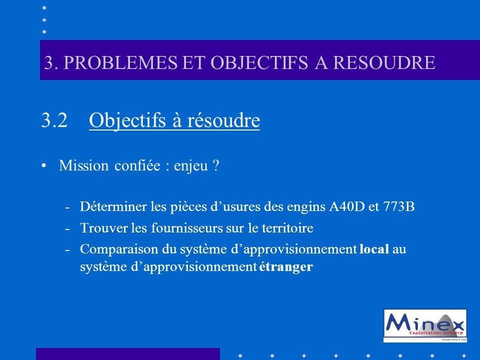3.PROBLEMES ET OBJECTIFS A RESOUDRE 3.2Objectifs à résoudre Mission confiée : enjeu .