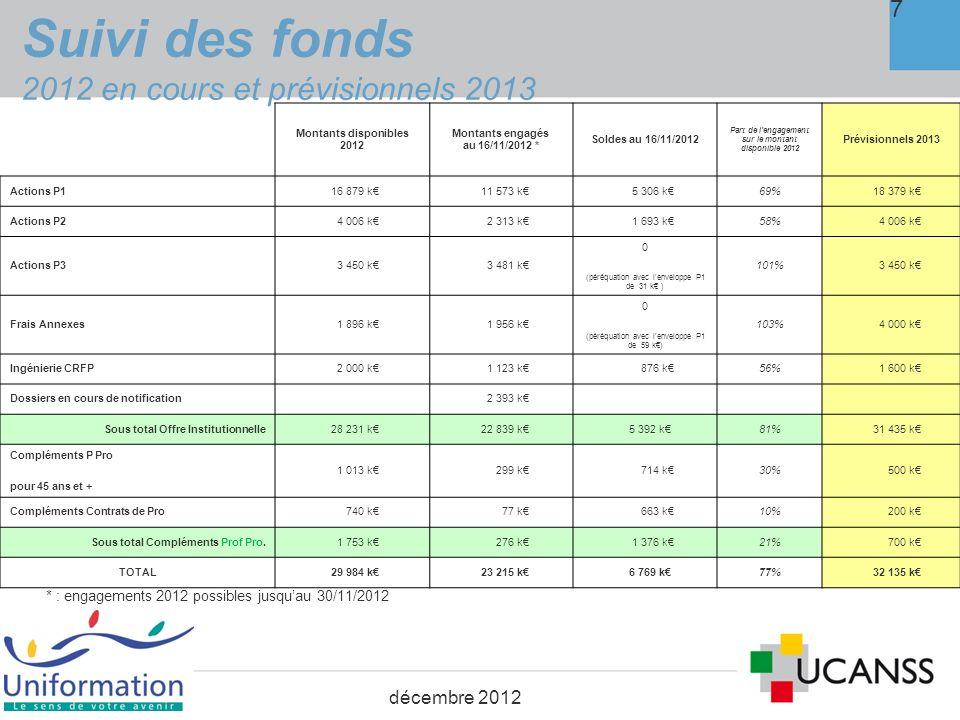 3. Priorités 2013 et règles de gestion des fonds du Plan 8 décembre 2012