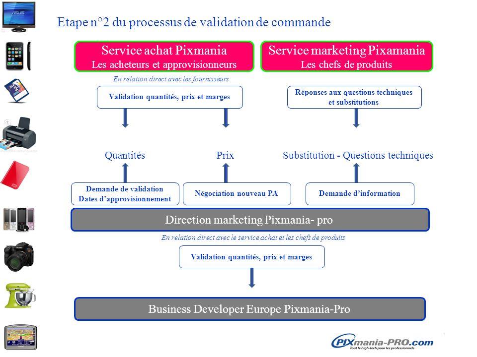 Etape n°2 du processus de validation de commande QuantitésPrixSubstitution - Questions techniques En relation direct avec le service achat et les chef