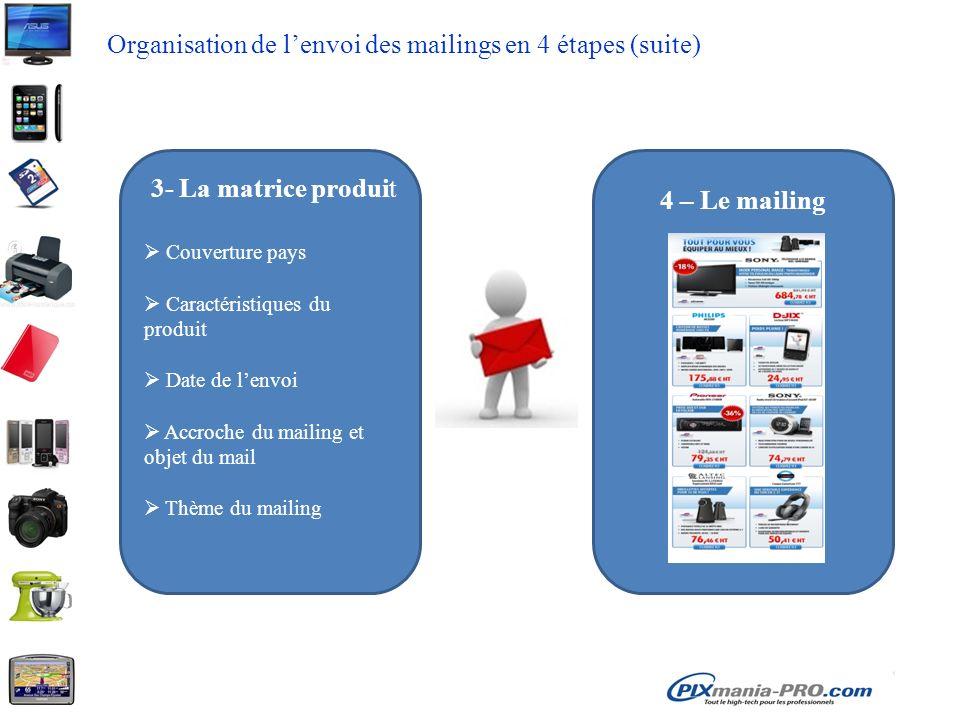 Organisation de lenvoi des mailings en 4 étapes (suite) 3- La matrice produit Couverture pays Caractéristiques du produit Date de lenvoi Accroche du mailing et objet du mail Thème du mailing 4 – Le mailing