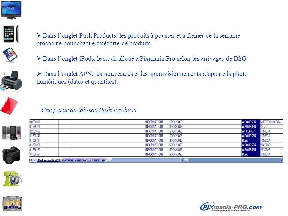 Dans longlet Push Products: les produits à pousser et à freiner de la semaine prochaine pour chaque catégorie de produits Dans longlet iPods: le stock