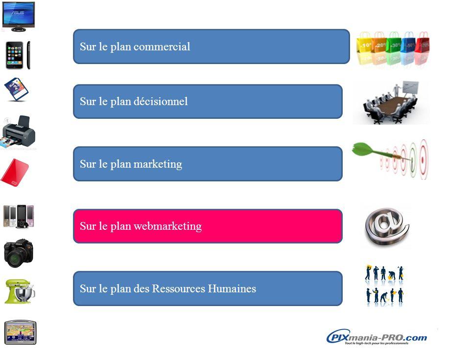 Sur le plan commercial Sur le plan décisionnel Sur le plan marketing Sur le plan webmarketing Sur le plan des Ressources Humaines