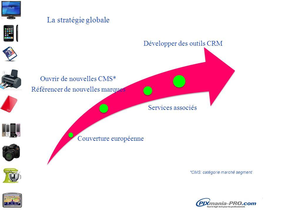 La stratégie globale Couverture européenne Ouvrir de nouvelles CMS* Référencer de nouvelles marques Développer des outils CRM *CMS: catégorie marché s