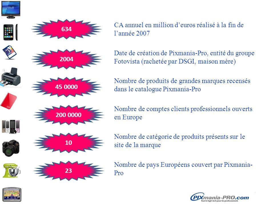 45 0000 200 0000 10 23 Nombre de produits de grandes marques recensés dans le catalogue Pixmania-Pro Nombre de comptes clients professionnels ouverts