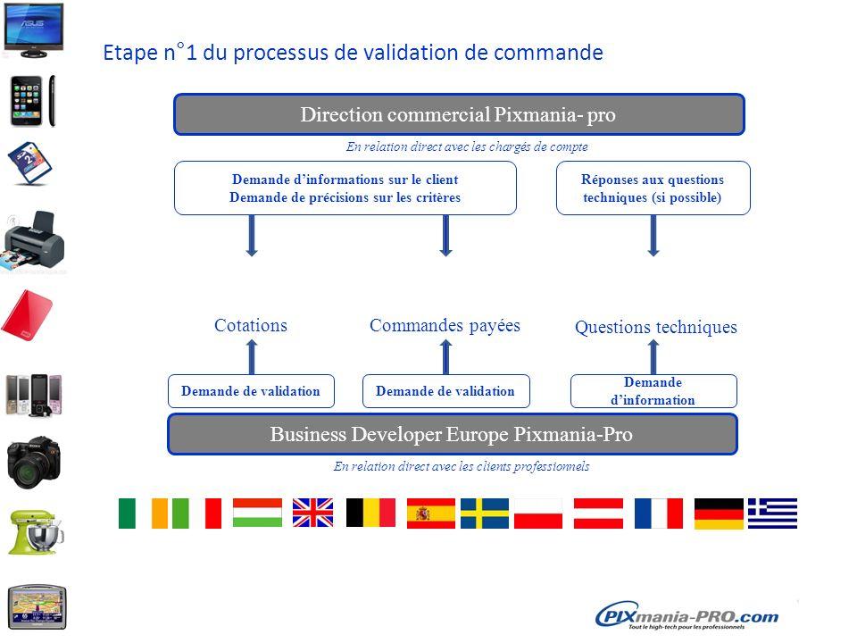Etape n°1 du processus de validation de commande CotationsCommandes payées Questions techniques En relation direct avec les clients professionnels En