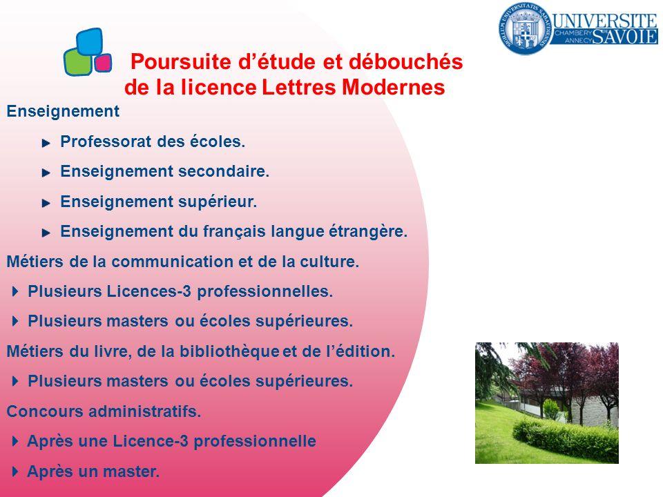 Poursuite détude et débouchés de la licence Lettres Modernes Enseignement Professorat des écoles. Enseignement secondaire. Enseignement supérieur. Ens