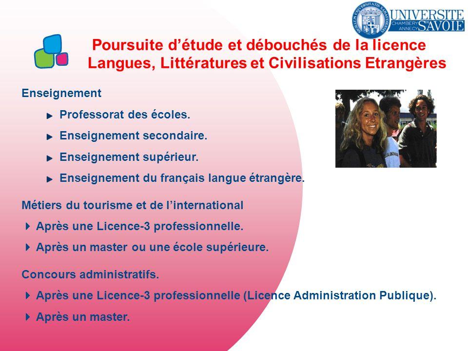 Poursuite détude et débouchés de la licence Langues, Littératures et Civilisations Etrangères Enseignement Professorat des écoles. Enseignement second