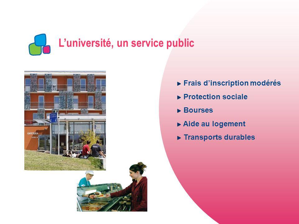 Luniversité, un service public Frais dinscription modérés Protection sociale Bourses Aide au logement Transports durables