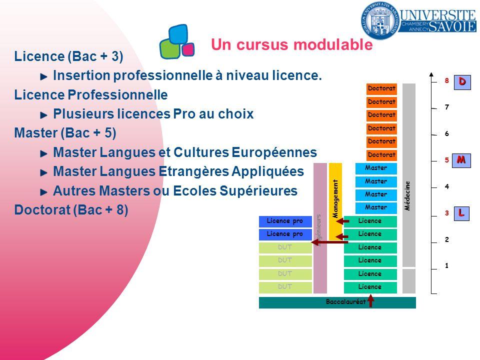 Un cursus modulable DUT Licence Master Licence pro Doctorat Licence pro Ingénieurs Management Doctorat Médecine Baccalauréat 1 2 3 4 5 6 7 8 1 2 3 4 5