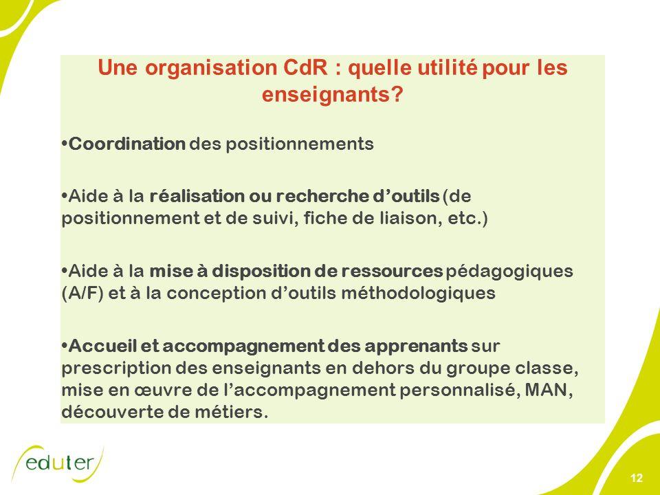 12 Une organisation CdR : quelle utilité pour les enseignants? Coordination des positionnements Aide à la réalisation ou recherche doutils (de positio