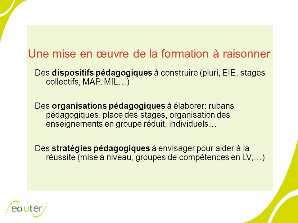 Une mise en œuvre de la formation à raisonner Des dispositifs pédagogiques à construire (pluri, EIE, stages collectifs, MAP, MIL…) Des organisations p