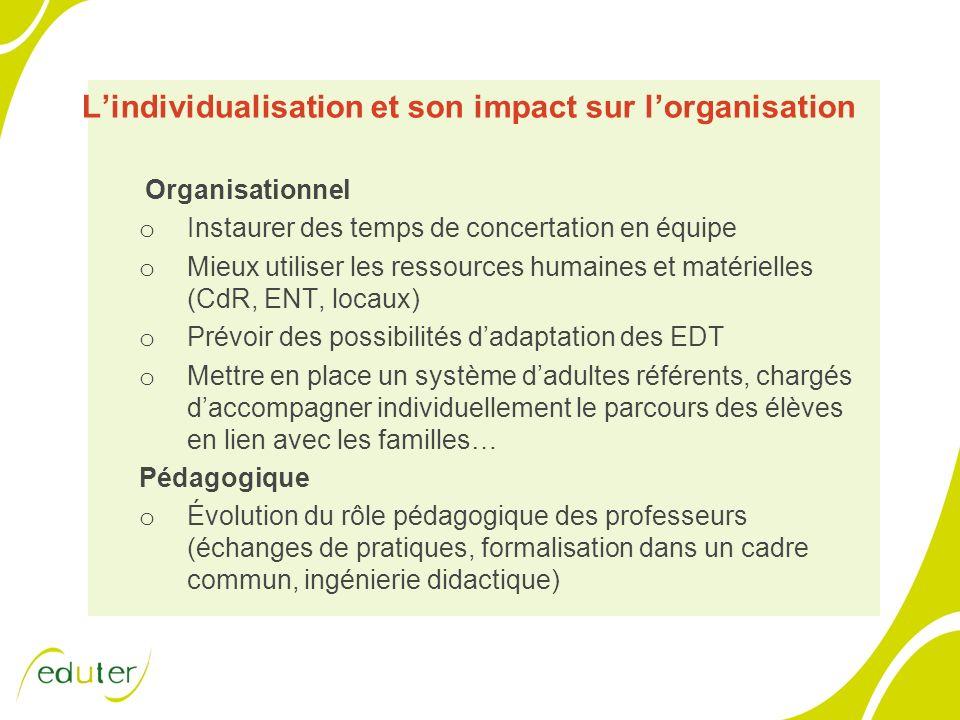 Lindividualisation et son impact sur lorganisation Organisationnel o Instaurer des temps de concertation en équipe o Mieux utiliser les ressources hum