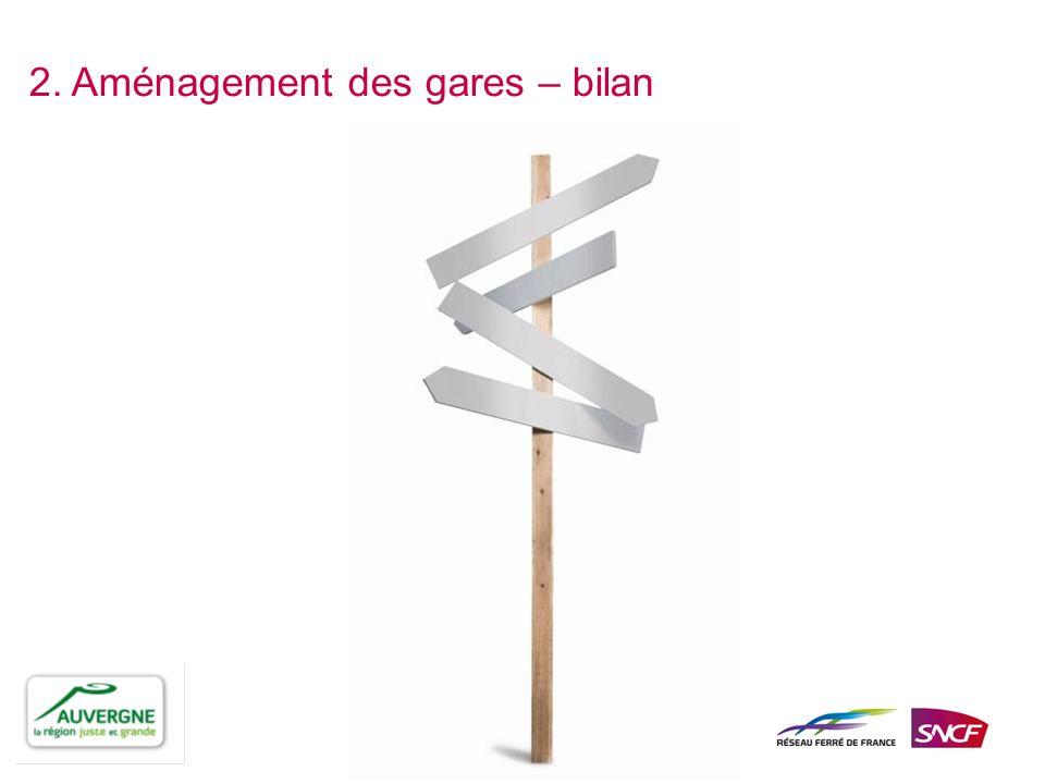 PRINCIPES DAMENAGEMENTS DES GARES