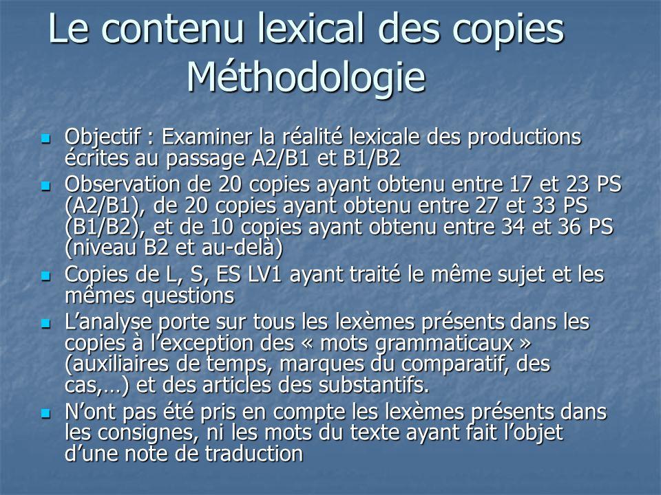 Le contenu lexical des copies Méthodologie Objectif : Examiner la réalité lexicale des productions écrites au passage A2/B1 et B1/B2 Objectif : Examiner la réalité lexicale des productions écrites au passage A2/B1 et B1/B2 Observation de 20 copies ayant obtenu entre 17 et 23 PS (A2/B1), de 20 copies ayant obtenu entre 27 et 33 PS (B1/B2), et de 10 copies ayant obtenu entre 34 et 36 PS (niveau B2 et au-delà) Observation de 20 copies ayant obtenu entre 17 et 23 PS (A2/B1), de 20 copies ayant obtenu entre 27 et 33 PS (B1/B2), et de 10 copies ayant obtenu entre 34 et 36 PS (niveau B2 et au-delà) Copies de L, S, ES LV1 ayant traité le même sujet et les mêmes questions Copies de L, S, ES LV1 ayant traité le même sujet et les mêmes questions Lanalyse porte sur tous les lexèmes présents dans les copies à lexception des « mots grammaticaux » (auxiliaires de temps, marques du comparatif, des cas,…) et des articles des substantifs.