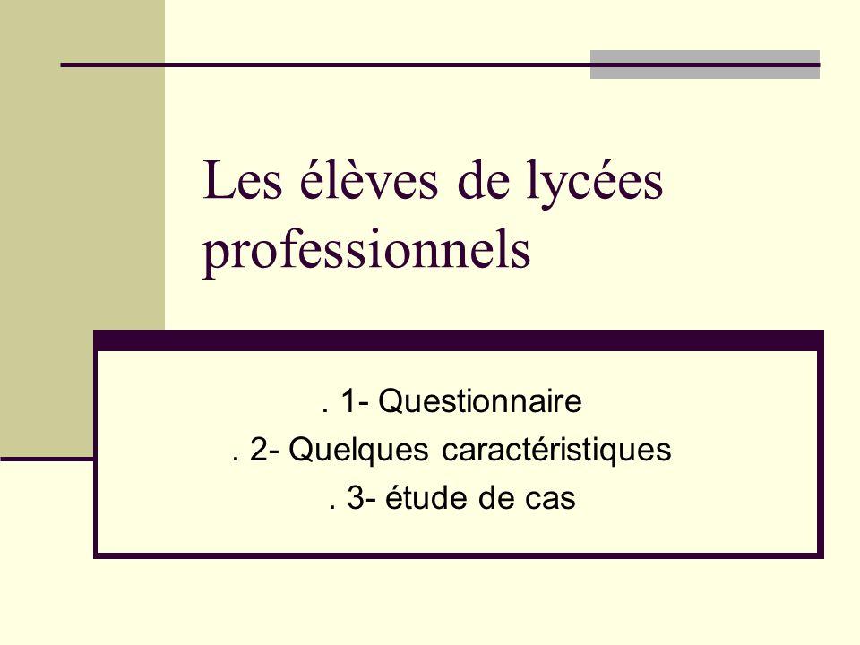 Les élèves de lycées professionnels. 1- Questionnaire. 2- Quelques caractéristiques. 3- étude de cas