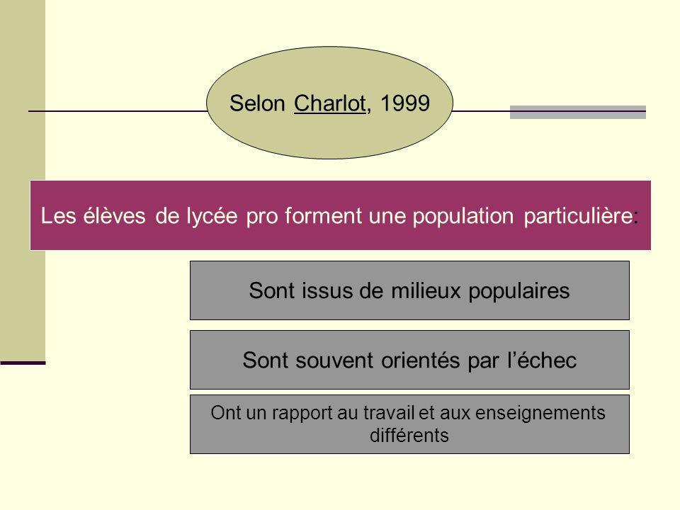 Selon Charlot, 1999 Les élèves de lycée pro forment une population particulière: Sont issus de milieux populaires Sont souvent orientés par léchec Ont