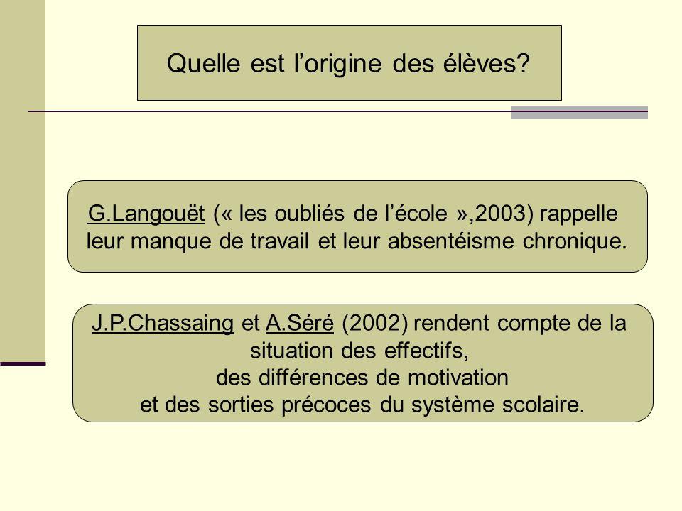 Quelle est lorigine des élèves? G.Langouët (« les oubliés de lécole »,2003) rappelle leur manque de travail et leur absentéisme chronique. J.P.Chassai