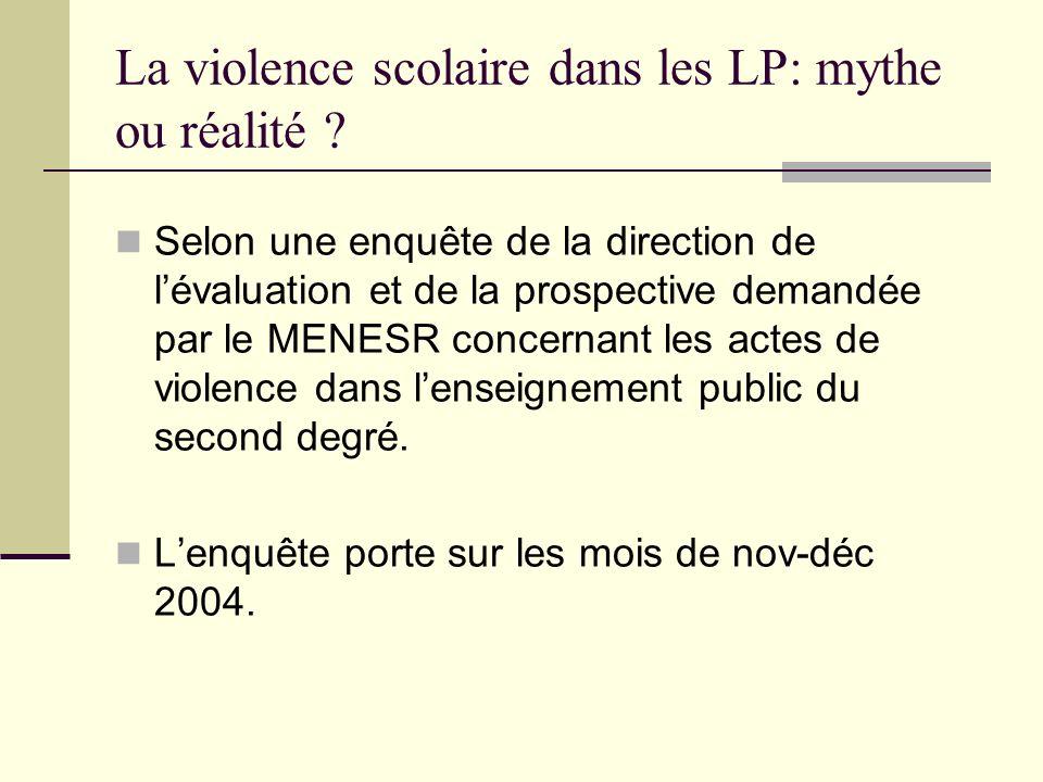 La violence scolaire dans les LP: mythe ou réalité ? Selon une enquête de la direction de lévaluation et de la prospective demandée par le MENESR conc