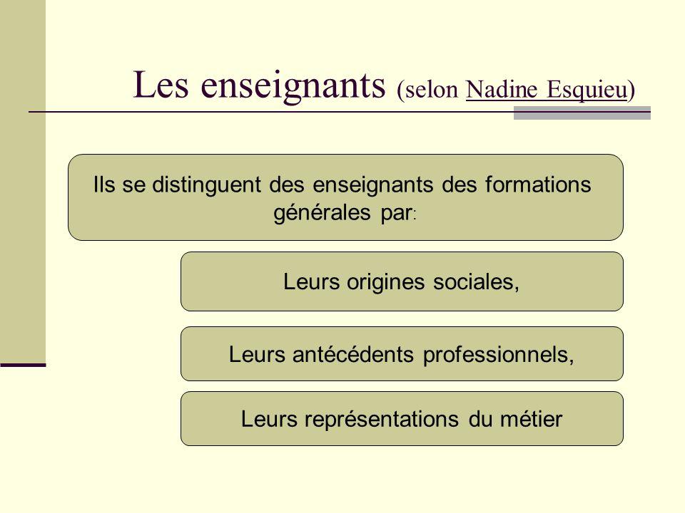 Les enseignants (selon Nadine Esquieu) Ils se distinguent des enseignants des formations générales par : Leurs origines sociales, Leurs antécédents pr
