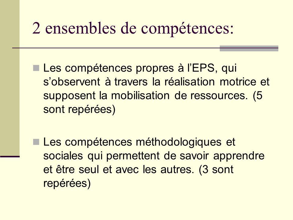2 ensembles de compétences: Les compétences propres à lEPS, qui sobservent à travers la réalisation motrice et supposent la mobilisation de ressources