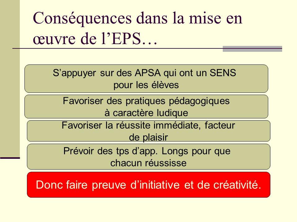 Conséquences dans la mise en œuvre de lEPS… Sappuyer sur des APSA qui ont un SENS pour les élèves Favoriser des pratiques pédagogiques à caractère lud
