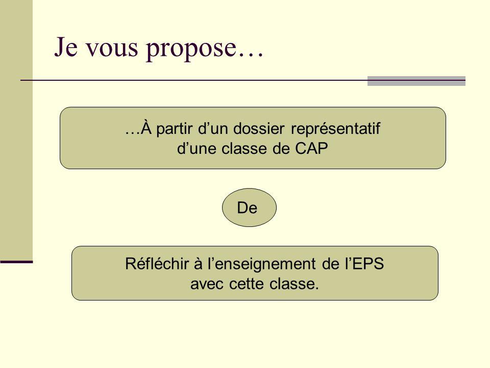 Je vous propose… …À partir dun dossier représentatif dune classe de CAP De Réfléchir à lenseignement de lEPS avec cette classe.