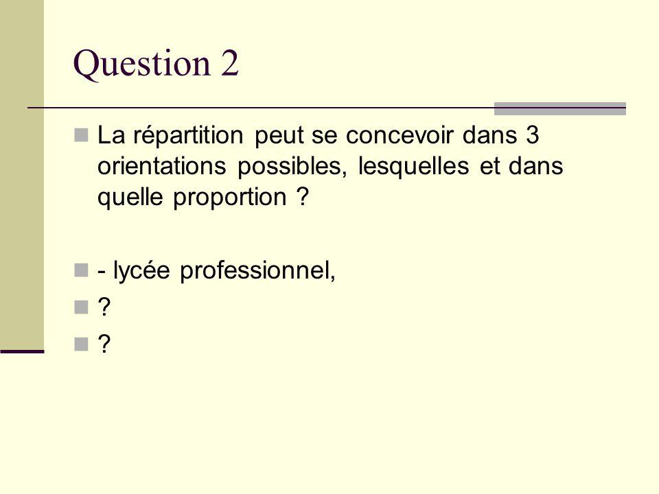 Question 2 La répartition peut se concevoir dans 3 orientations possibles, lesquelles et dans quelle proportion ? - lycée professionnel, ?
