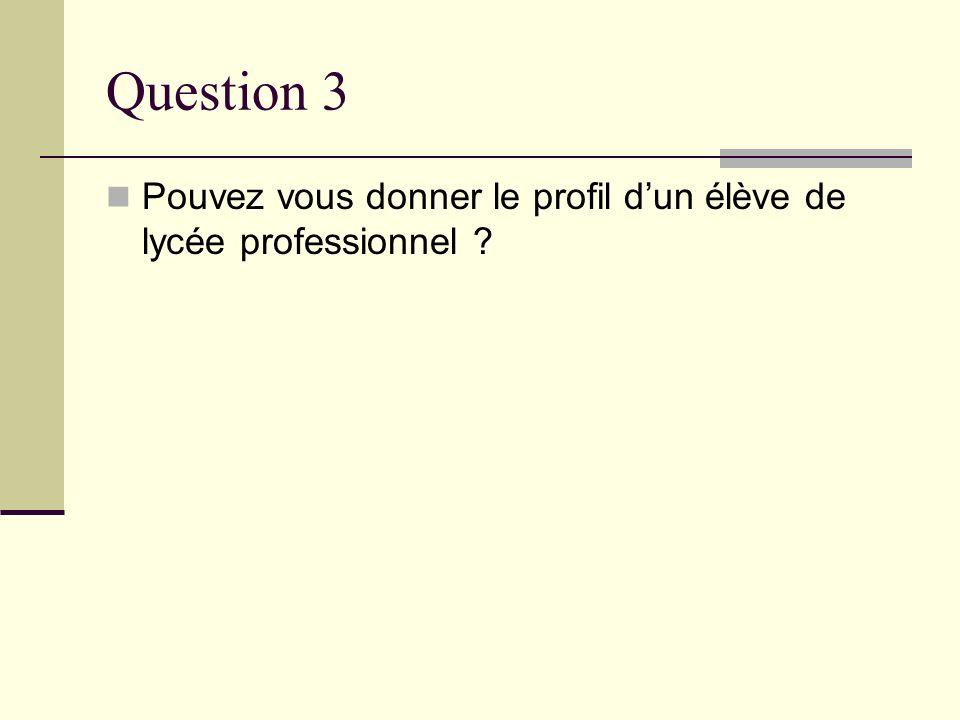 Question 3 Pouvez vous donner le profil dun élève de lycée professionnel ?