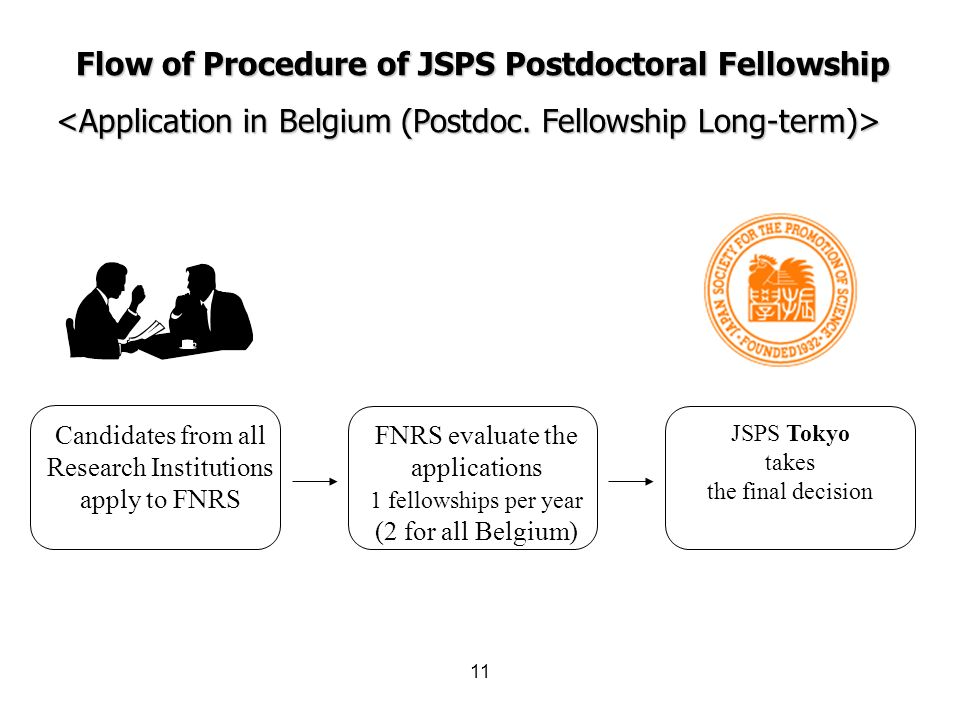 11 Flow of Procedure of JSPS Postdoctoral Fellowship FNRS evaluate the applications 1 fellowships per year (2 for all Belgium) JSPS Tokyo takes the fi