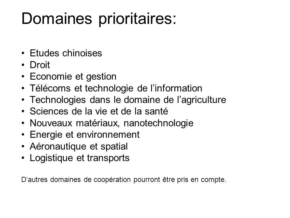 Domaines prioritaires: Etudes chinoises Droit Economie et gestion Télécoms et technologie de linformation Technologies dans le domaine de lagriculture