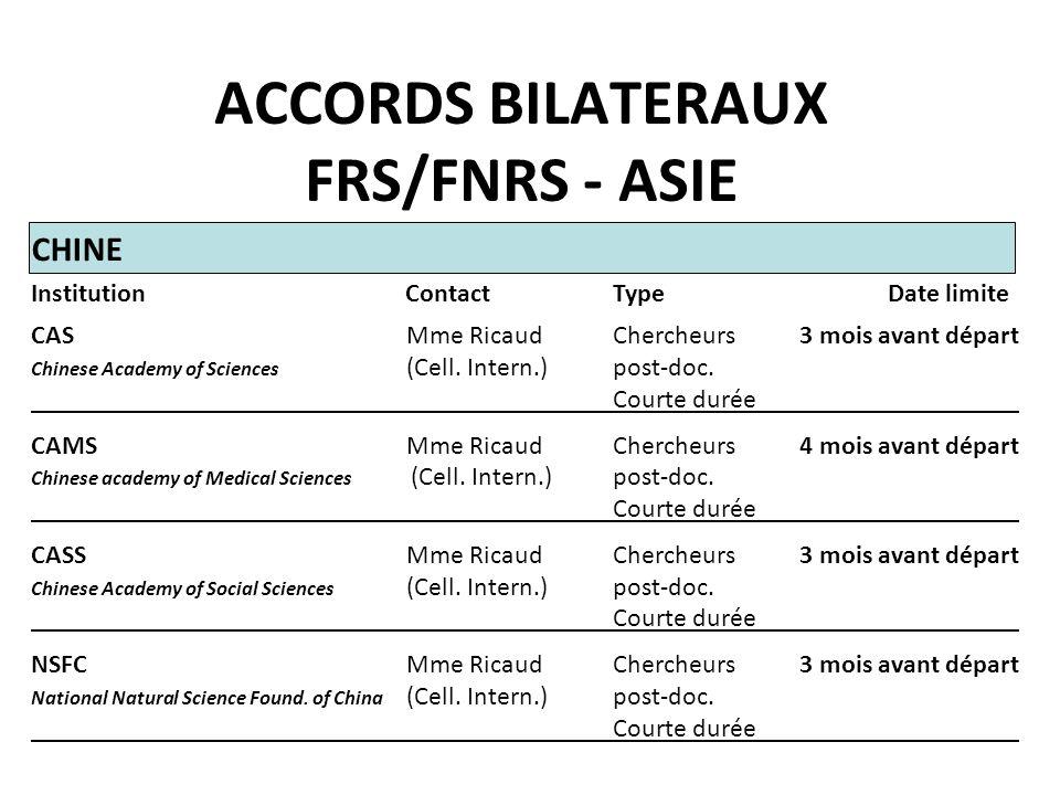 ACCORDS BILATERAUX FRS/FNRS - ASIE CASMme RicaudChercheurs 3 mois avant départ Chinese Academy of Sciences (Cell. Intern.)post-doc. Courte durée CAMS