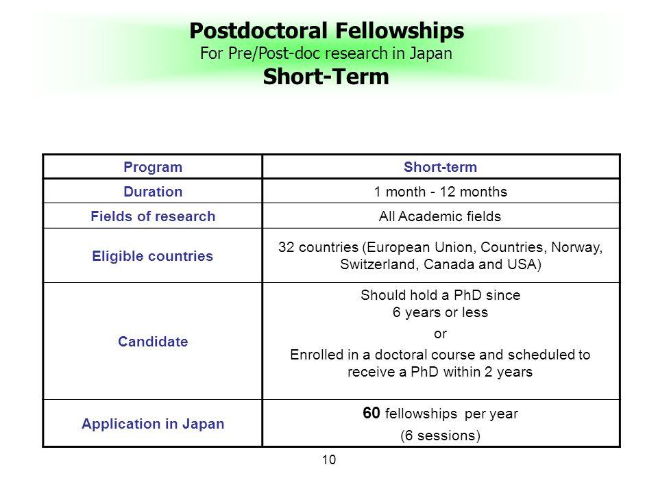 12 Postdoctoral Fellowships Financial Supports Long-termShort-term Initial Support Allowance 200,000yen= 1750 For more than 4 months stay Monthly Allowance 364,000yen= 3170 Post-doc / 364,000yen = 3170 Pre-doc / 200,000yen = 1750 Travel expenses 58,500yen/Year = 505 58,500yen = 505 Research Fund Host researcher can apply for a research-grant maximum: 1,500,000yen/Year = 13.000 81,000yen = 700