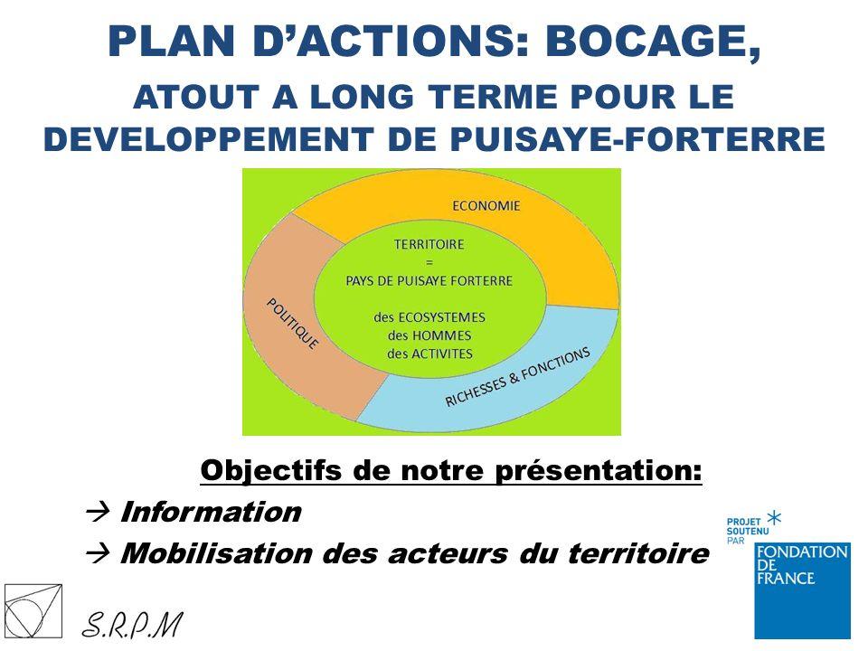 PLAN DACTIONS: BOCAGE, ATOUT A LONG TERME POUR LE DEVELOPPEMENT DE PUISAYE-FORTERRE Objectifs de notre présentation: Information Mobilisation des acte