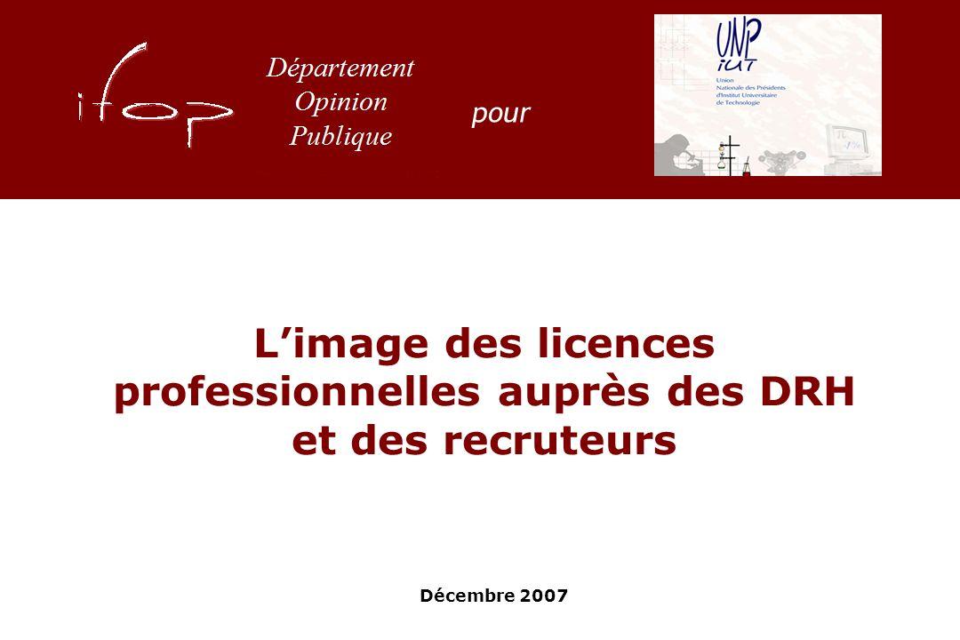 Limage des licences professionnelles auprès des DRH et des recruteurs Décembre 2007 pour