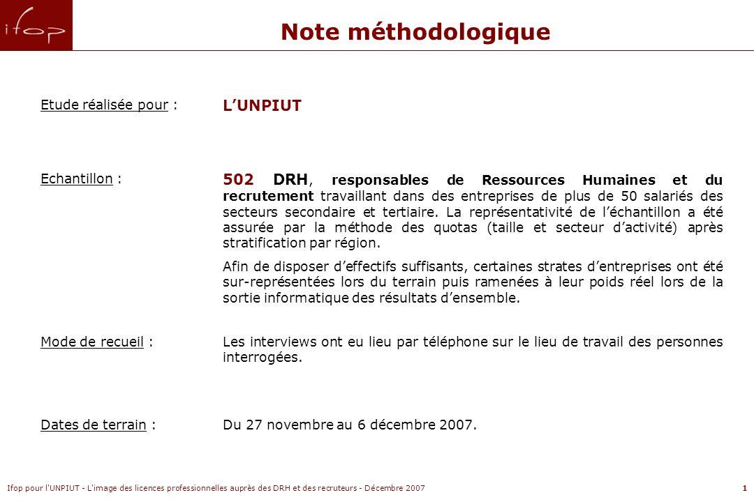 Ifop pour l UNPIUT - L image des licences professionnelles auprès des DRH et des recruteurs - Décembre 20072 Question :Connaissez-vous les licences professionnelles .
