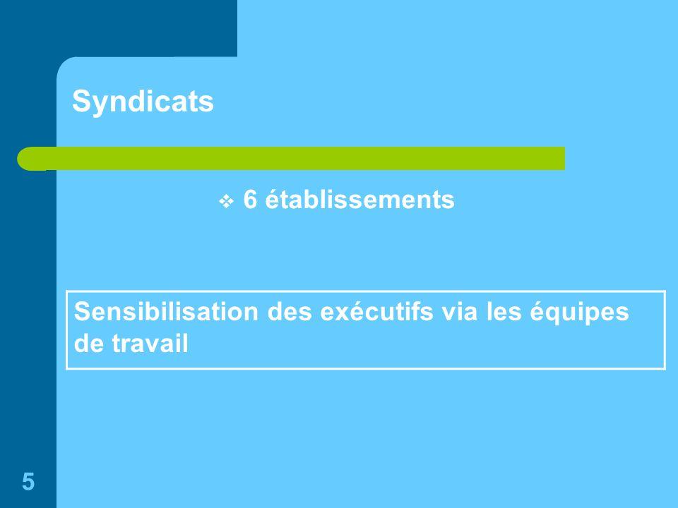 5 Syndicats 6 établissements Sensibilisation des exécutifs via les équipes de travail