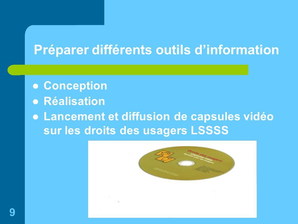 9 Préparer différents outils dinformation Conception Réalisation Lancement et diffusion de capsules vidéo sur les droits des usagers LSSSS