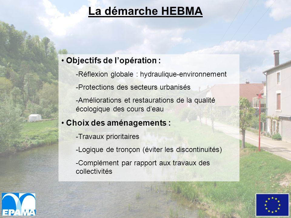 Objectifs de lopération : -Réflexion globale : hydraulique-environnement -Protections des secteurs urbanisés -Améliorations et restaurations de la qua