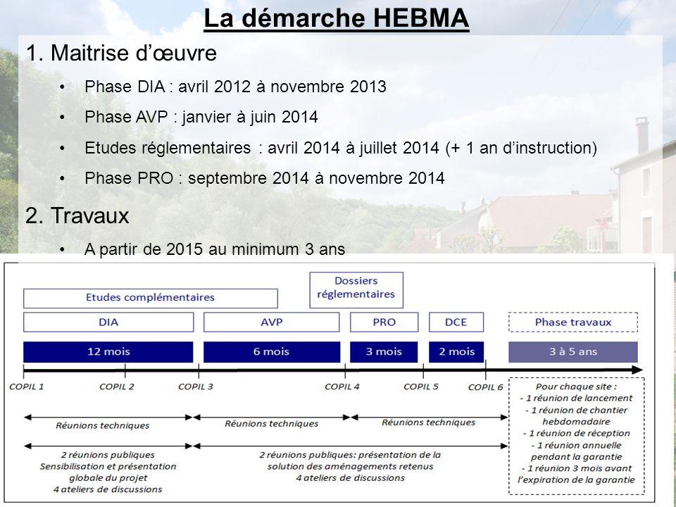 1.Maitrise dœuvre Phase DIA : avril 2012 à novembre 2013 Phase AVP : janvier à juin 2014 Etudes réglementaires : avril 2014 à juillet 2014 (+ 1 an din