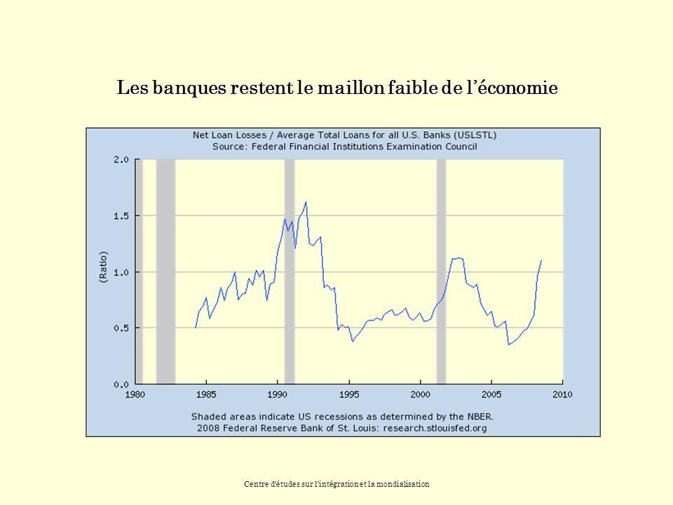 Les banques restent le maillon faible de léconomie