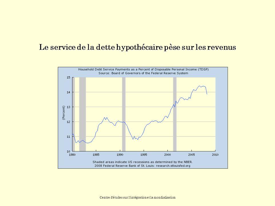 Centre détudes sur lintégration et la mondialisation Le service de la dette hypothécaire pèse sur les revenus
