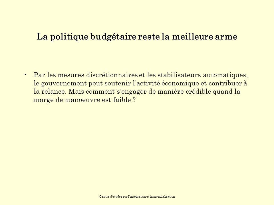 Centre détudes sur lintégration et la mondialisation La politique budgétaire reste la meilleure arme Par les mesures discrétionnaires et les stabilisateurs automatiques, le gouvernement peut soutenir lactivité économique et contribuer à la relance.