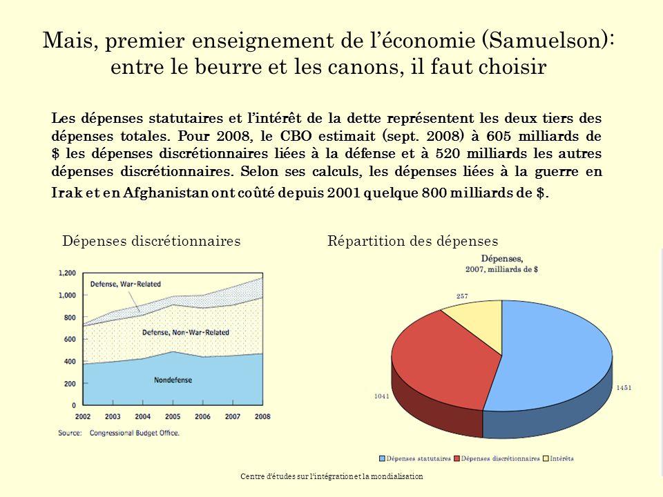 Centre détudes sur lintégration et la mondialisation Les dépenses statutaires et lintérêt de la dette représentent les deux tiers des dépenses totales.
