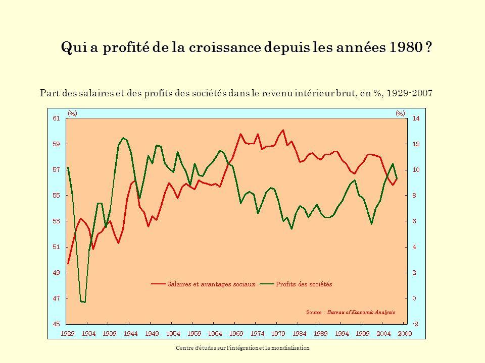 Qui a profité de la croissance depuis les années 1980 .