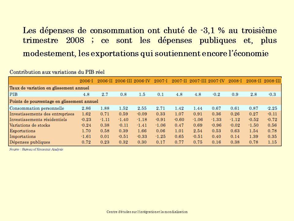 Centre détudes sur lintégration et la mondialisation Les dépenses de consommation ont chuté de -3,1 % au troisième trimestre 2008 ; ce sont les dépenses publiques et, plus modestement, les exportations qui soutiennent encore léconomie