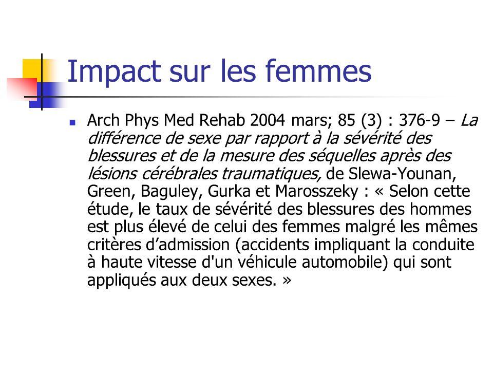 Impact sur les femmes Arch Phys Med Rehab 2004 mars; 85 (3) : 376-9 – La différence de sexe par rapport à la sévérité des blessures et de la mesure des séquelles après des lésions cérébrales traumatiques, de Slewa-Younan, Green, Baguley, Gurka et Marosszeky : « Selon cette étude, le taux de sévérité des blessures des hommes est plus élevé de celui des femmes malgré les mêmes critères dadmission (accidents impliquant la conduite à haute vitesse d un véhicule automobile) qui sont appliqués aux deux sexes.