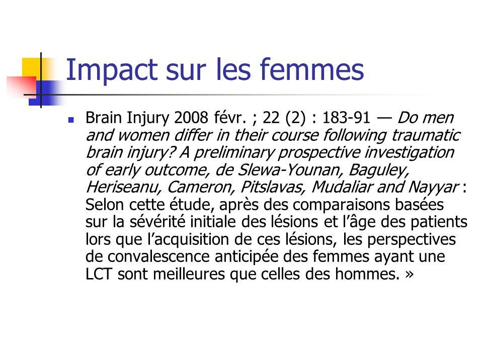 Impact sur les femmes Brain Injury 2008 févr.