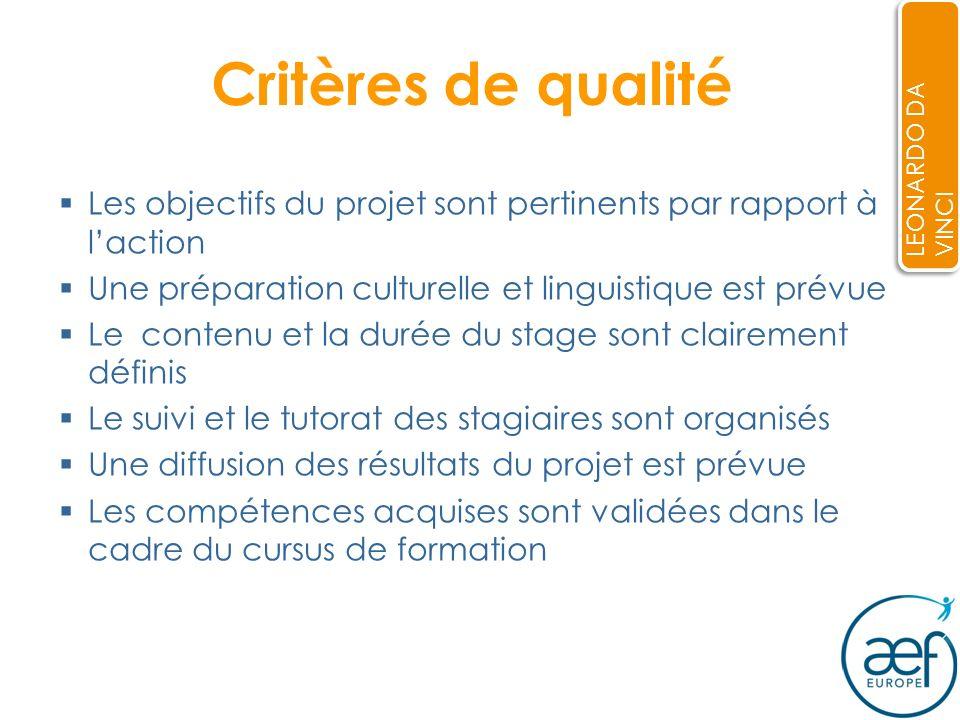 11 Critères de qualité Les objectifs du projet sont pertinents par rapport à laction Une préparation culturelle et linguistique est prévue Le contenu et la durée du stage sont clairement définis Le suivi et le tutorat des stagiaires sont organisés Une diffusion des résultats du projet est prévue Les compétences acquises sont validées dans le cadre du cursus de formation LEONARDO DA VINCI