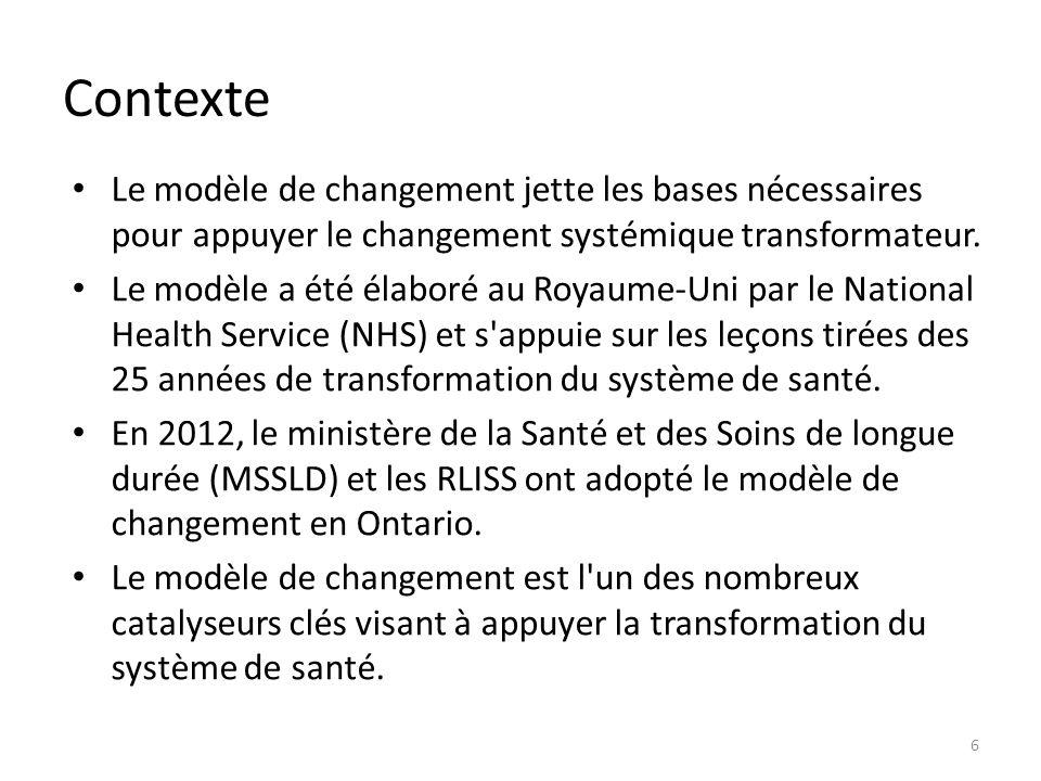 Contexte Le modèle de changement jette les bases nécessaires pour appuyer le changement systémique transformateur. Le modèle a été élaboré au Royaume-